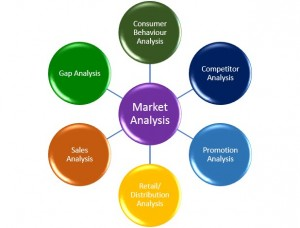 What-to-Include-in-Market-Analysis-infographic